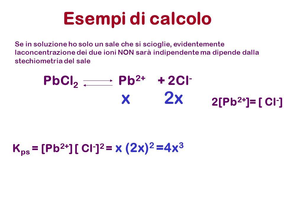 Esempi di calcolo x 2x PbCl2 Pb2+ + 2Cl- 2[Pb2+]= [ Cl-]